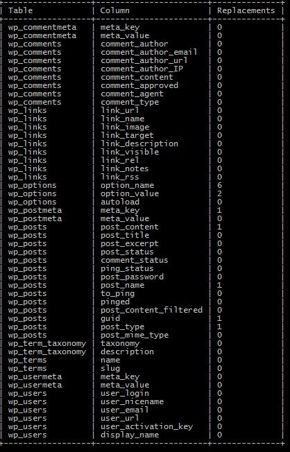 Screenshot of the results from a WP-CLI Search and Replace